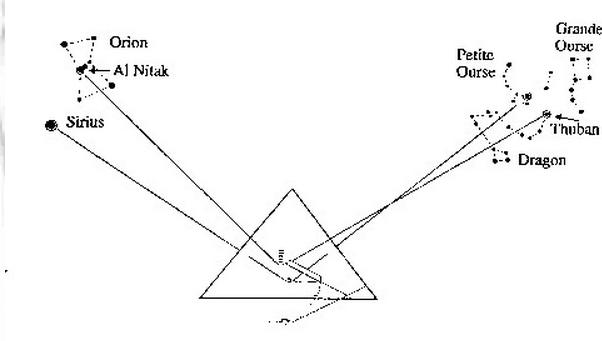Orion pyramide