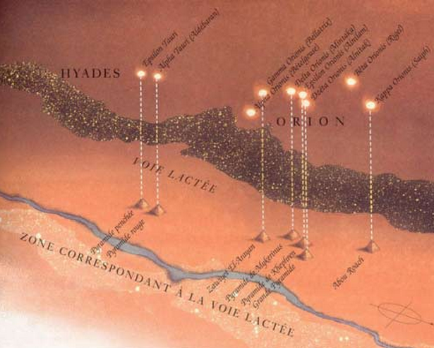 Orion vu de la terre